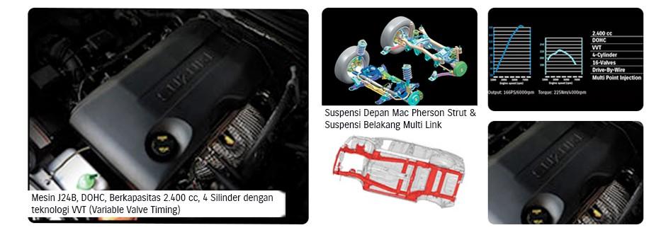 Gambar bagian mesin mobil Suzuki Grand Vitara 2018